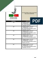Ley Municipal Para El Estado de Aguascalientes