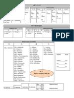 Numeros de valencias de los elementos quimicos tabla de radicales urtaz Image collections