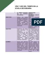 DISTRIBUCIÓN Y USO DEL TIEMPO EN LA ESCUELA SECUNDARIA 17