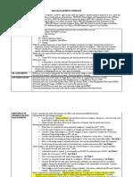 Pain Guidelines & Range Dosing