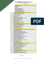 Approved Vendor List-brpl