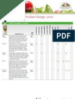 Product Range Web12