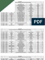 Listado Titutlos Mineros Pendientes de Auto Requerimiento Oct2009