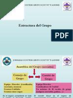 Organigrama de Grupo 2011 - 2012