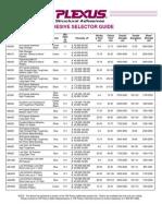 Plexus Selector Guide