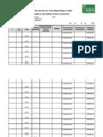 Informe Acciones de Supervisión 2008-2009
