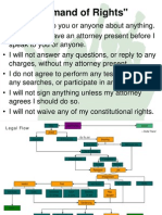 Demand of Rights Legal Flow
