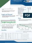 O'Fallon, MO Marketing Report for January 16, 2012
