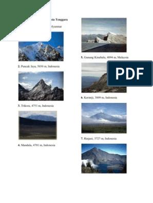 10 Gunung Tertinggi Di Asia Tenggara