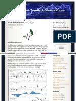 01-18-12 Stock Market Trends & Observations