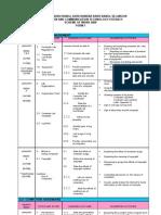 Scheme Ictl f1 2008