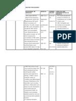 Diagnostic and Laboratory Procedures