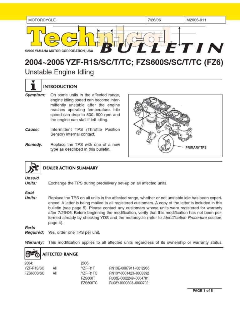 Yamaha FZ6 TPS Replacement | Throttle | Carburetor