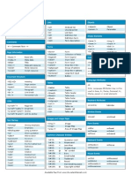 Blueprint css framework version 08 cheat sheet cascading style html cheat sheet malvernweather Choice Image