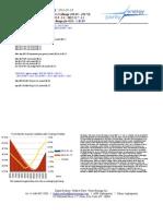 Crude Oil Market Vol Report 12-01-18