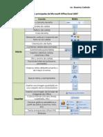 Funciones Principales de Excel