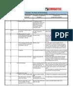 Technical Deviation List -Cable Reel RTG Cargotec