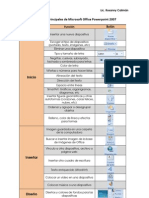 Funciones Principales de Power Point
