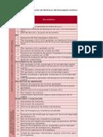 Listado de documentos para monitorizar la gestión del Instituto