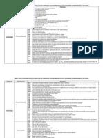 Tabela de Analise de Conteudo