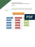 6 Estructuras de Control