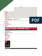 Global Brand List