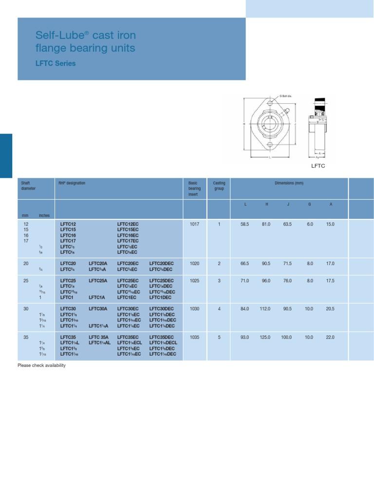 LFTC Flanged Bearing Dimensions. | Engineering Tolerance ...
