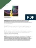 Chakrele dimensiunii 4D