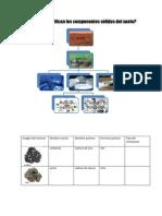 Cómo se clasifican los componentes sólidos del suelo no.4