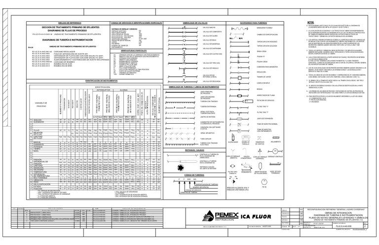 Simbologia de valvulas y tuberias for Arquitectura basica pdf