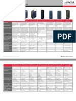 Hitachi Storage Platform Matrix Product Line Card