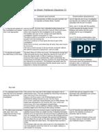 Revision Sheet - Fieldwork