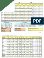 Council Rock enrollment charts