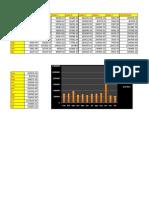 Ejercicio en Clase Funciones en Excel