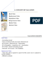 S2_Valuation of Bonds