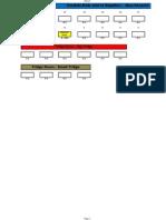 Condola End Schedule