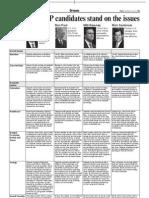 Where the GOP candidates stand - Aiken Standard - Jan. 20, 2012