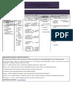 0 - Planificação unidade didáctica - A posição de Portugal na Europa e no mundo AA
