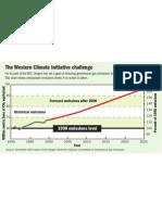 1113SL Emissions Chart