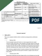 Teaching Schedule for Fund of Nursing II(1)