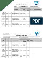 DBKMS Work Experience Roles Sheet Wk 7