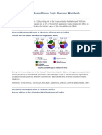 The Effect of Large Assemblies of Yogic Flyers on Worldwide Indicators