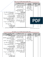 Rancangan Tahunan Pen. Islam KSSR T 1