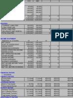 Copy of Analisis Rasio Excel