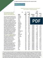 Trustedsolarprices.co.Uk - Panel Comparison