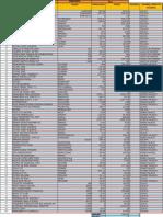 Practica Excel Buscarv (1)