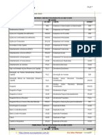 Principais Contas Utilizadas Esaf_mp_44908