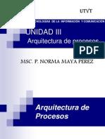 MODELADO III Arquitectura de Procesos