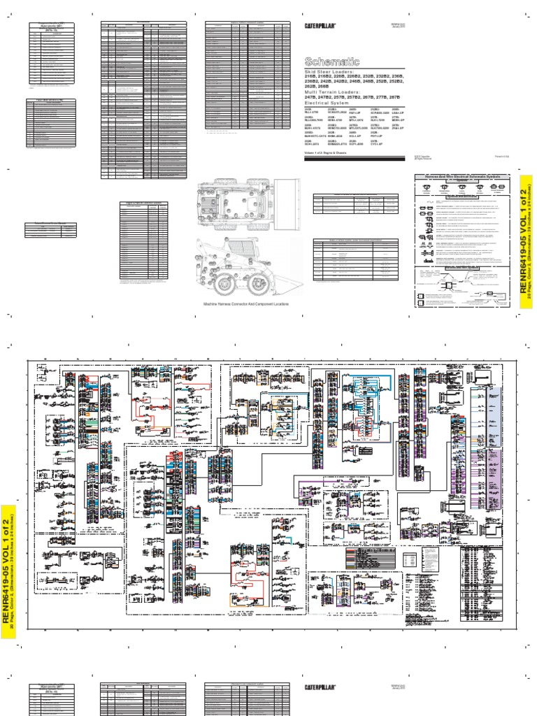 Cat 268b Wiring Diagram Auto Electrical Diagrams 1967 Jeepster Commando B Together Esquematico Sistema Elect Rico 236b2