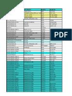 TDA93XXТаблица оценки взаимозаменяемости2